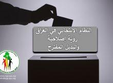 النظام الانتخابي في العراق