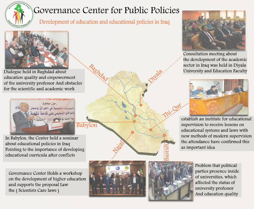 educational policies in Iraq